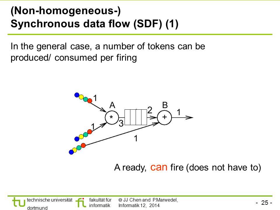 (Non-homogeneous-) Synchronous data flow (SDF) (1)