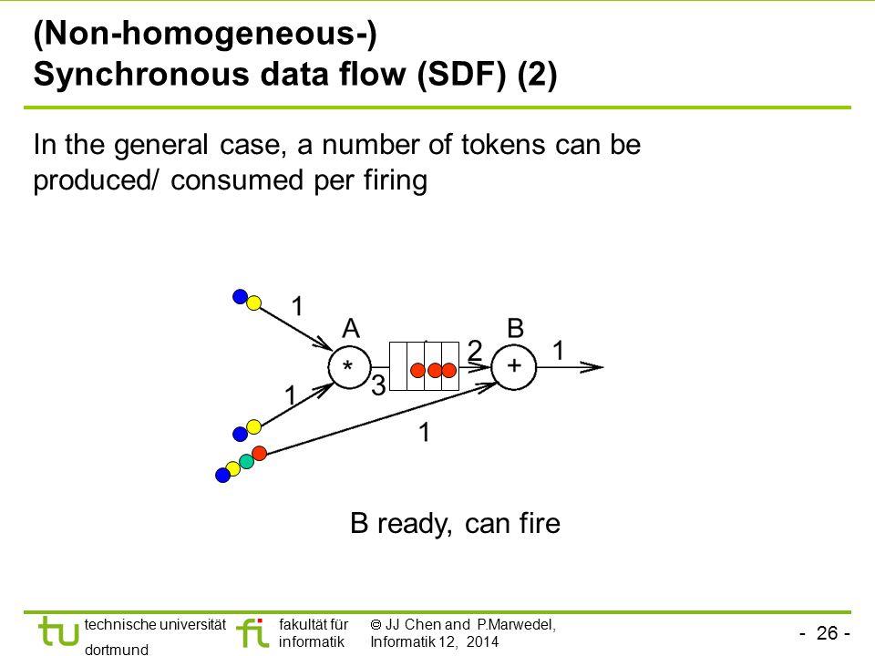 (Non-homogeneous-) Synchronous data flow (SDF) (2)