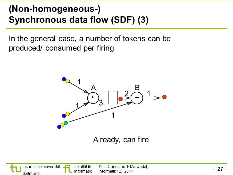 (Non-homogeneous-) Synchronous data flow (SDF) (3)