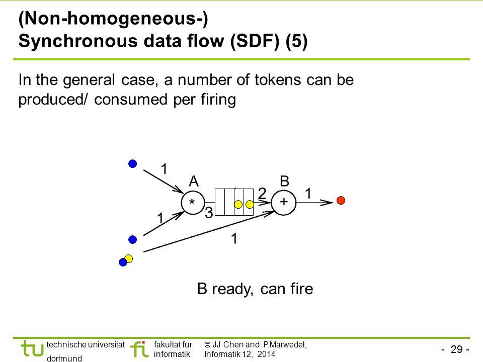 (Non-homogeneous-) Synchronous data flow (SDF) (5)