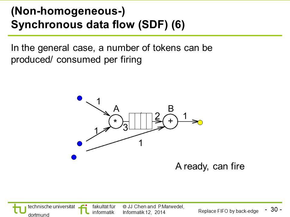 (Non-homogeneous-) Synchronous data flow (SDF) (6)