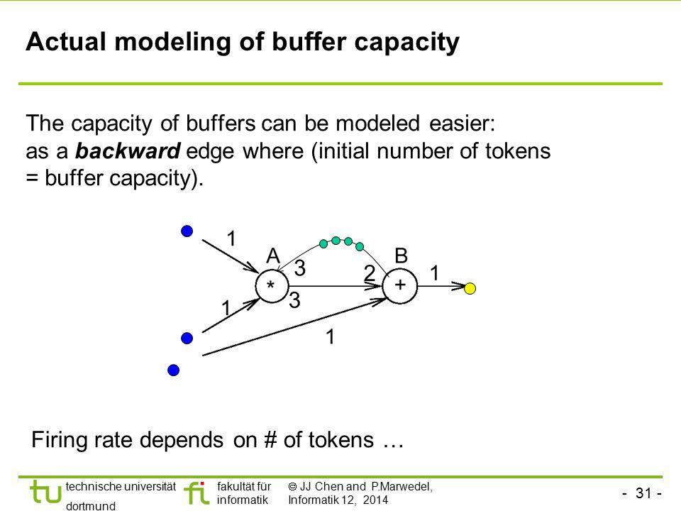 Actual modeling of buffer capacity