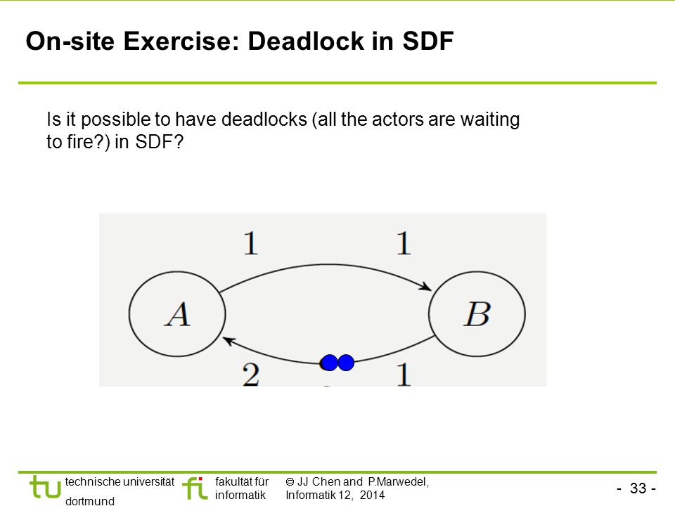 On-site Exercise: Deadlock in SDF