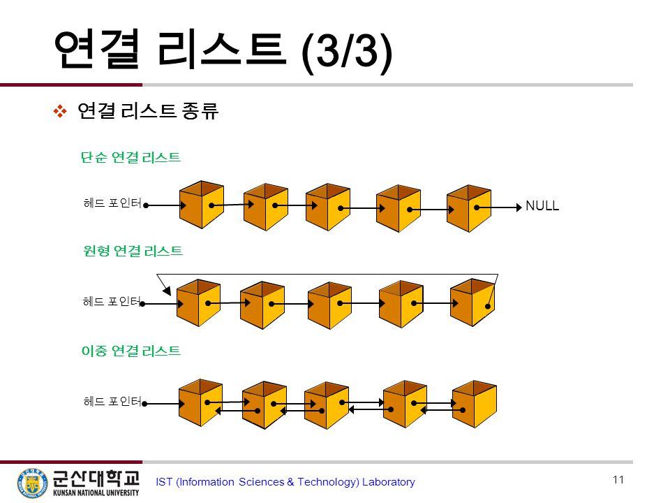 연결 리스트 (3/3) 연결 리스트 종류 단순 연결 리스트 NULL 원형 연결 리스트 이중 연결 리스트 헤드 포인터