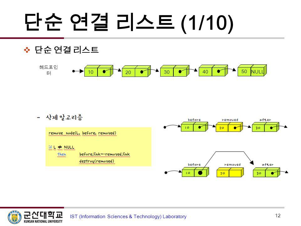 단순 연결 리스트 (1/10) 단순 연결 리스트 삽입 알고리즘 insert_node(L, before, new)