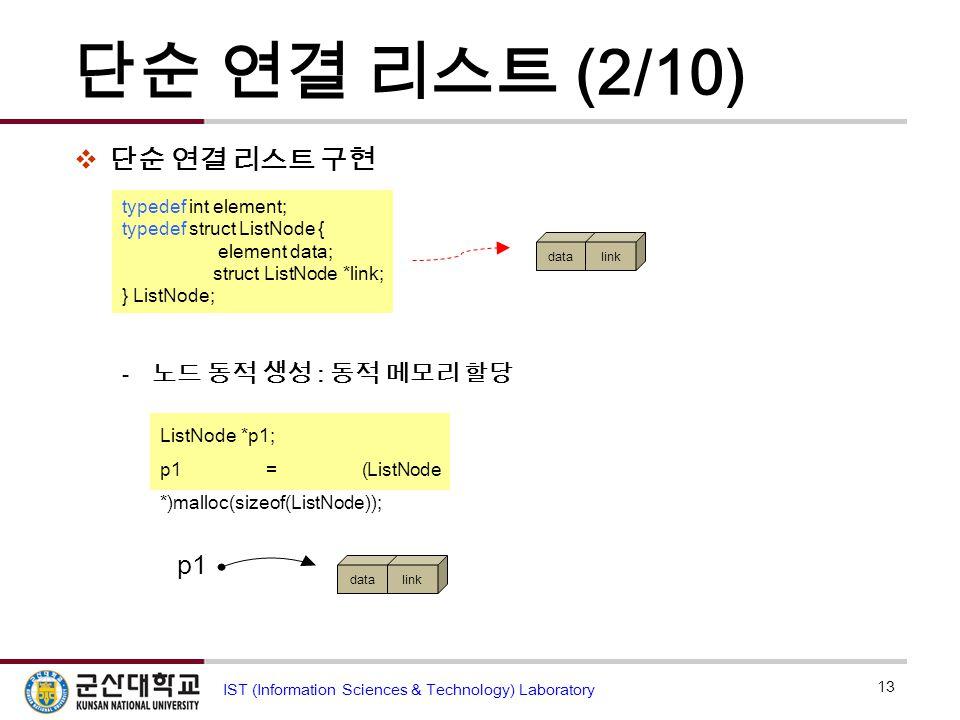 단순 연결 리스트 (2/10) 단순 연결 리스트 구현 p1 노드 동적 생성 : 동적 메모리 할당