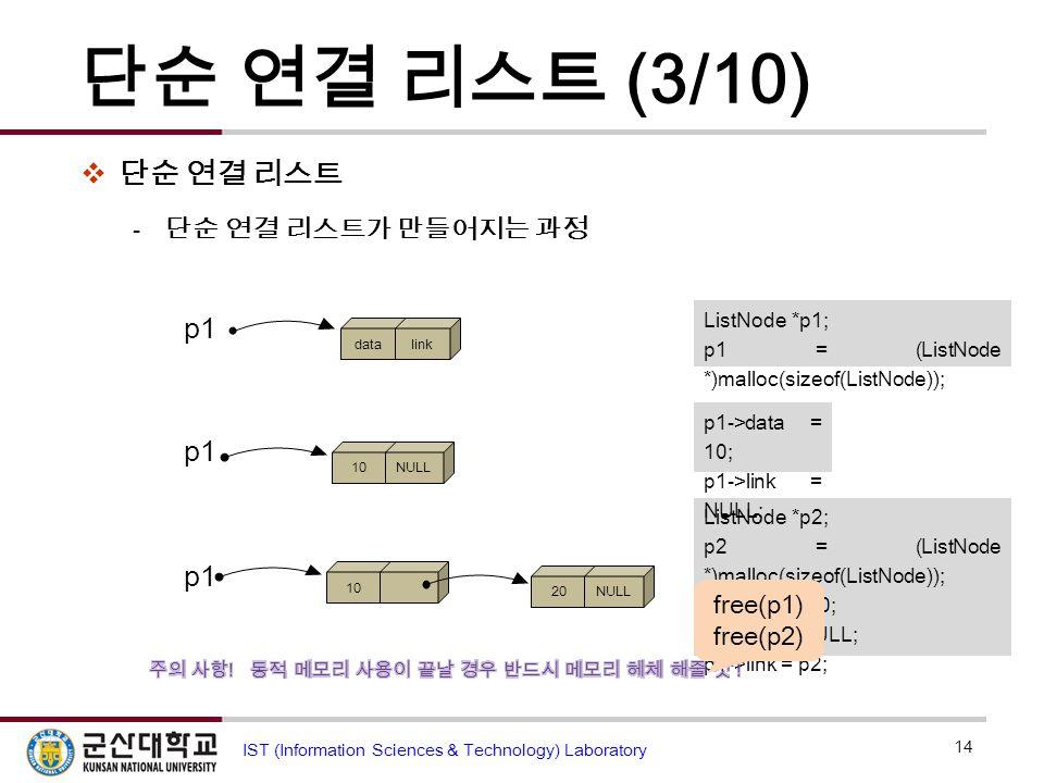단순 연결 리스트 (3/10) 단순 연결 리스트 p1 p1 p1 단순 연결 리스트가 만들어지는 과정 free(p1)