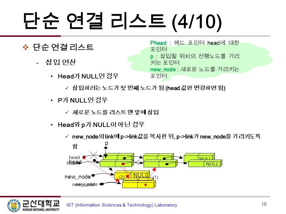 단순 연결 리스트 (4/10) 단순 연결 리스트 삽입 연산 Head가 NULL인 경우 P가 NULL인 경우