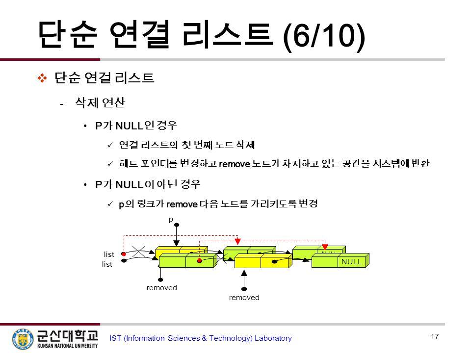 단순 연결 리스트 (6/10) 단순 연걸 리스트 삭제 연산 P가 NULL인 경우 P가 NULL이 아닌 경우