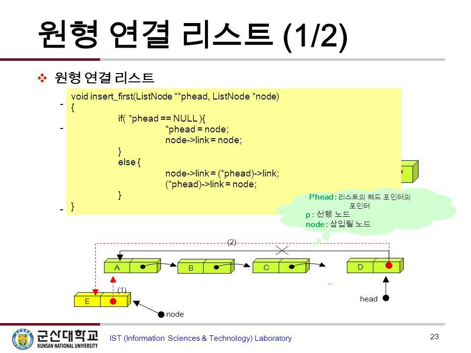원형 연결 리스트 (1/2) 원형 연결 리스트 마지막 노드의 링크가 첫 번째 노드를 가리키는 리스트