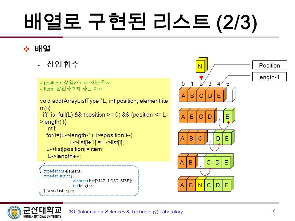 배열로 구현된 리스트 (2/3) 배열 삽입 함수 A B C D E 1 2 3 4 5 N Position length-1
