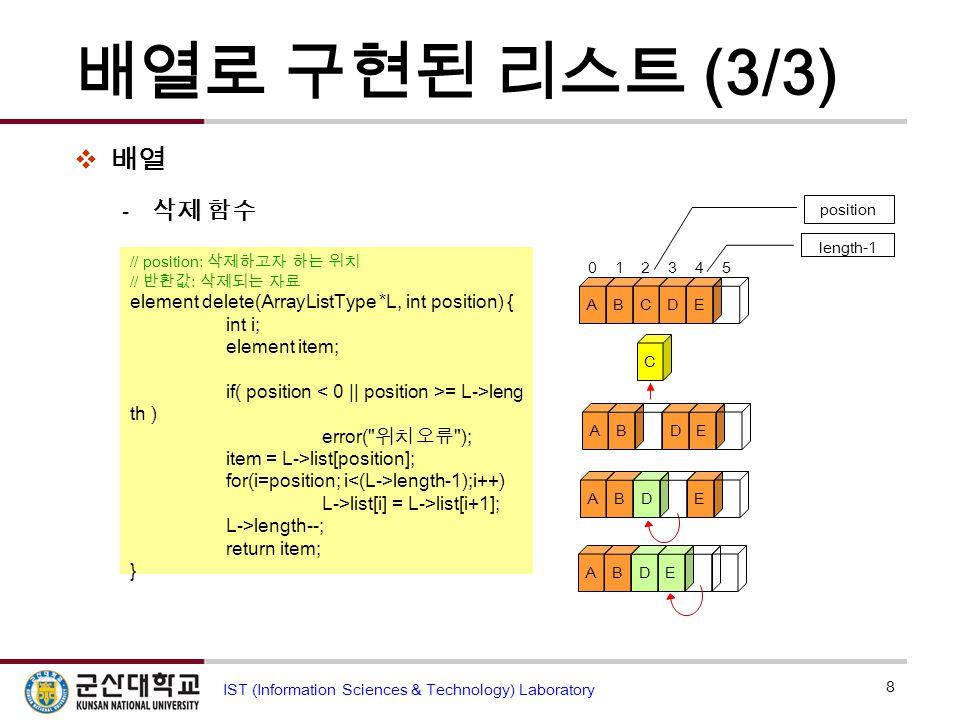 배열로 구현된 리스트 (3/3) 배열. 삭제 함수. A. B. C. D. E. 1. 2. 3. 4. 5. position. length-1. // position: 삭제하고자 하는 위치.