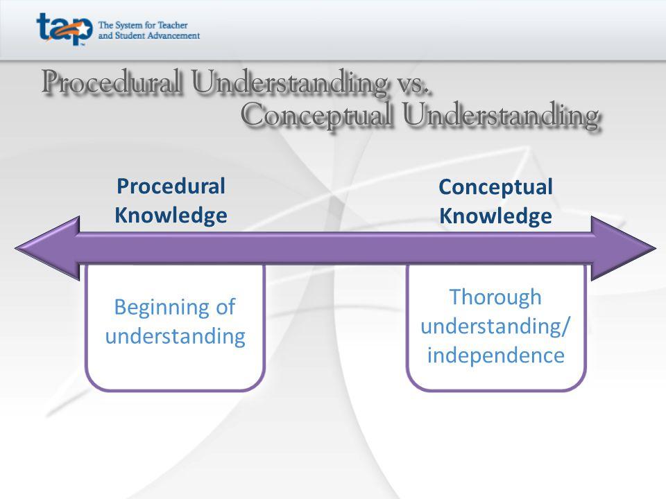 Procedural Understanding vs. Conceptual Understanding