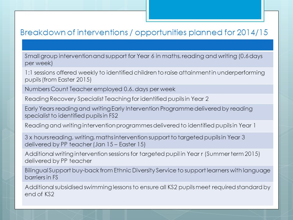 Breakdown of interventions / opportunities planned for 2014/15