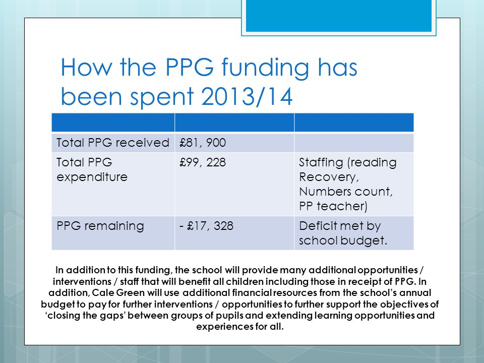 How the PPG funding has been spent 2013/14