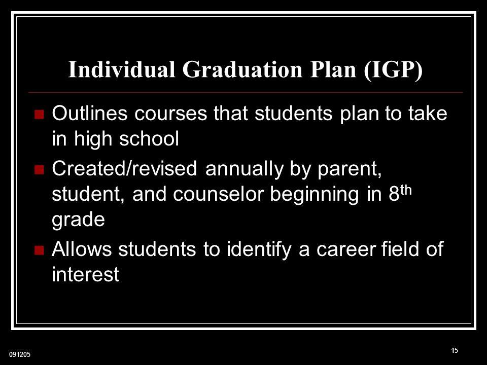 Individual Graduation Plan (IGP)