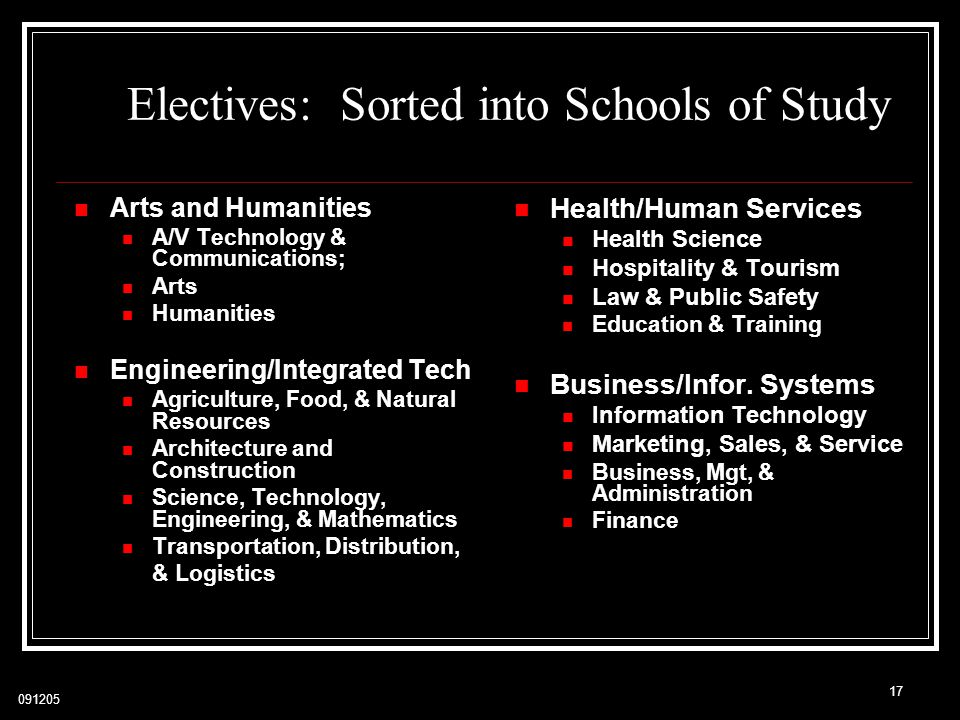 Electives: Sorted into Schools of Study