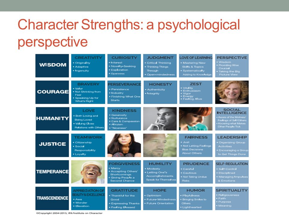 Character Strengths: a psychological perspective