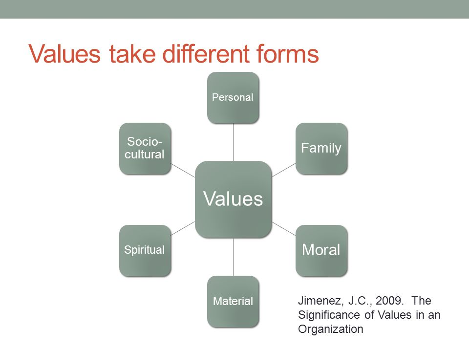 Values take different forms