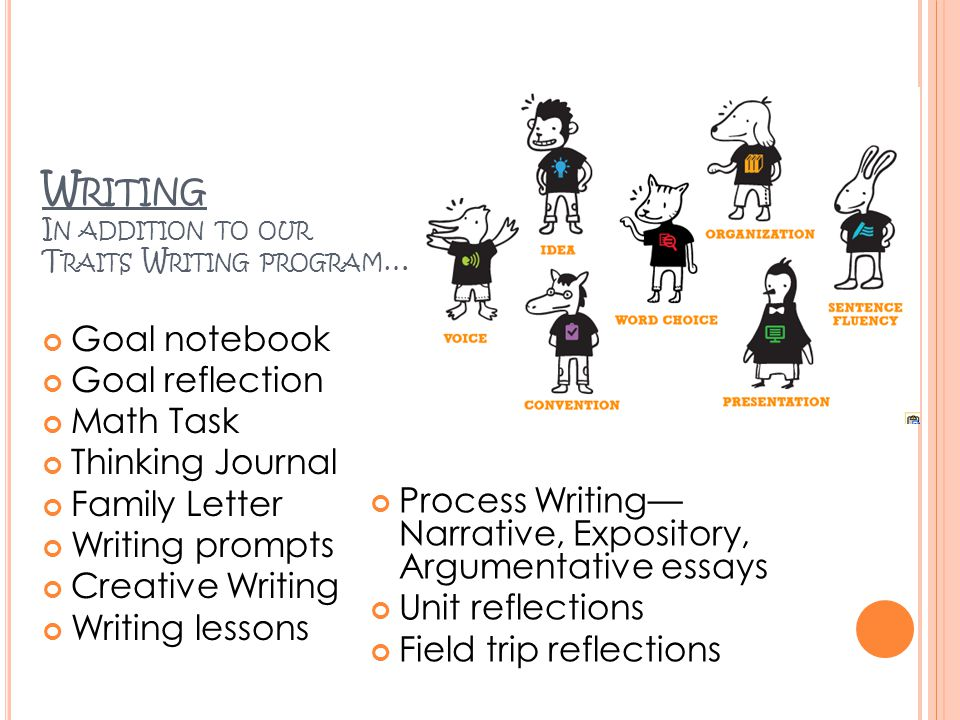 Writing In addition to our Traits Writing program…