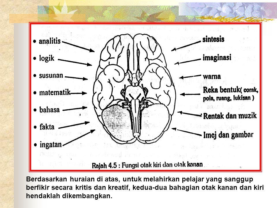 Berdasarkan huraian di atas, untuk melahirkan pelajar yang sanggup berfikir secara kritis dan kreatif, kedua-dua bahagian otak kanan dan kiri hendaklah dikembangkan.