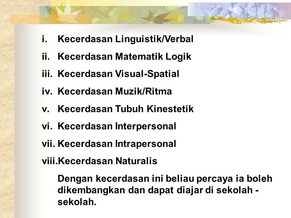 Kecerdasan Linguistik/Verbal
