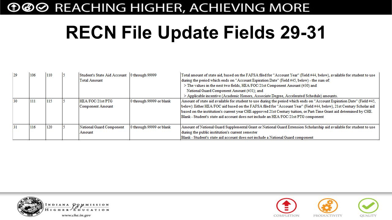 RECN File Update Fields 29-31