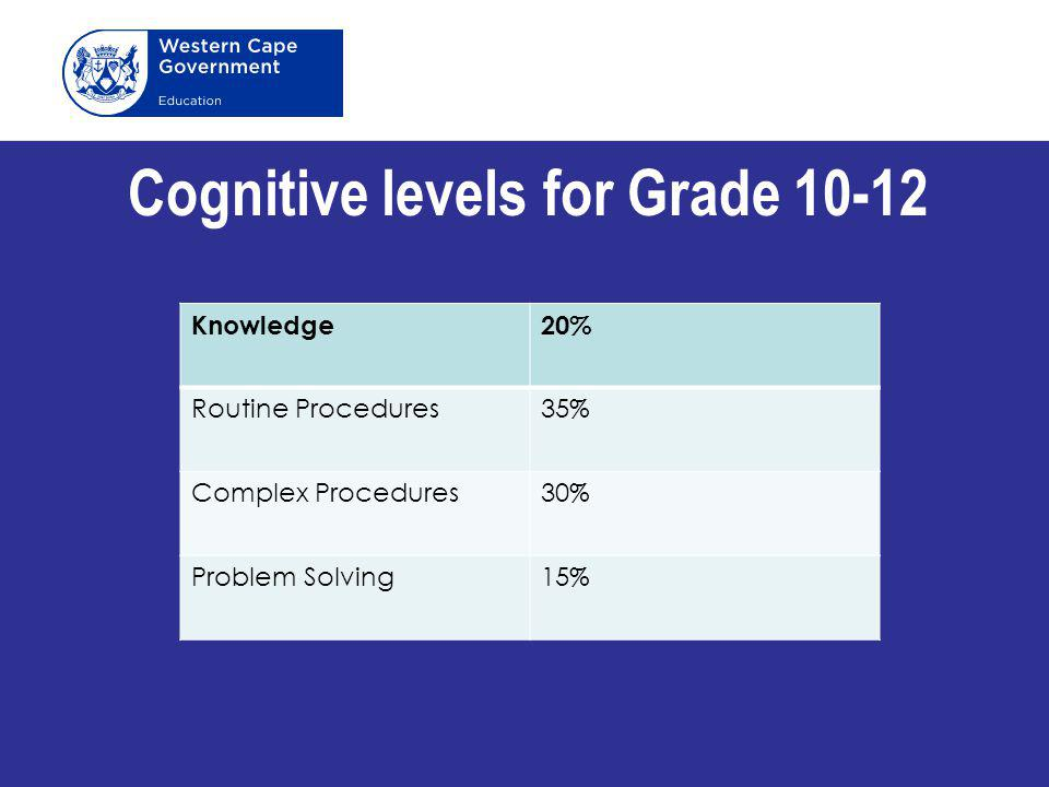 Cognitive levels for Grade 10-12
