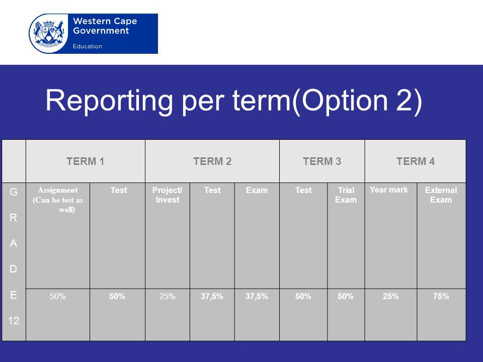Reporting per term(Option 2)