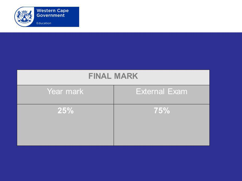 FINAL MARK Year mark External Exam 25% 75%
