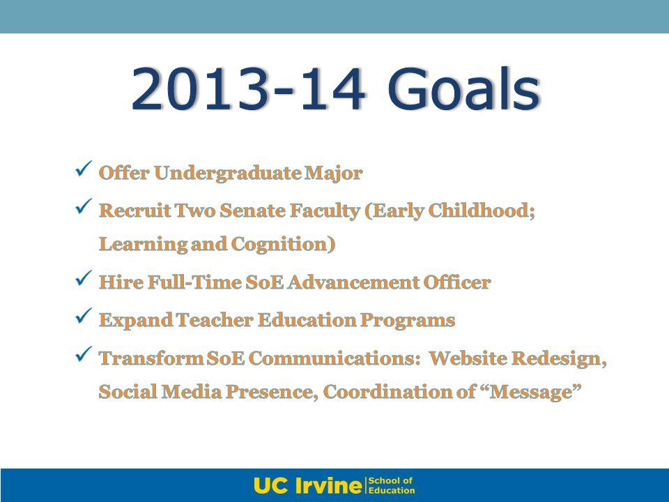 2013-14 Goals Offer Undergraduate Major