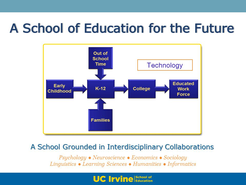 A School of Education for the Future
