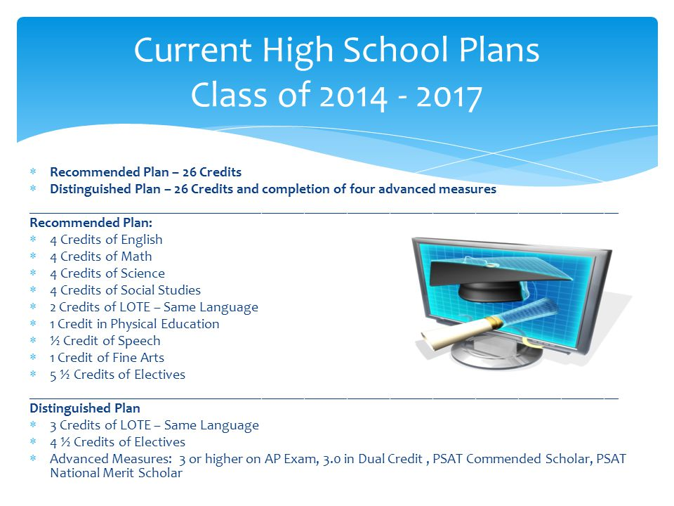 Current High School Plans Class of 2014 - 2017