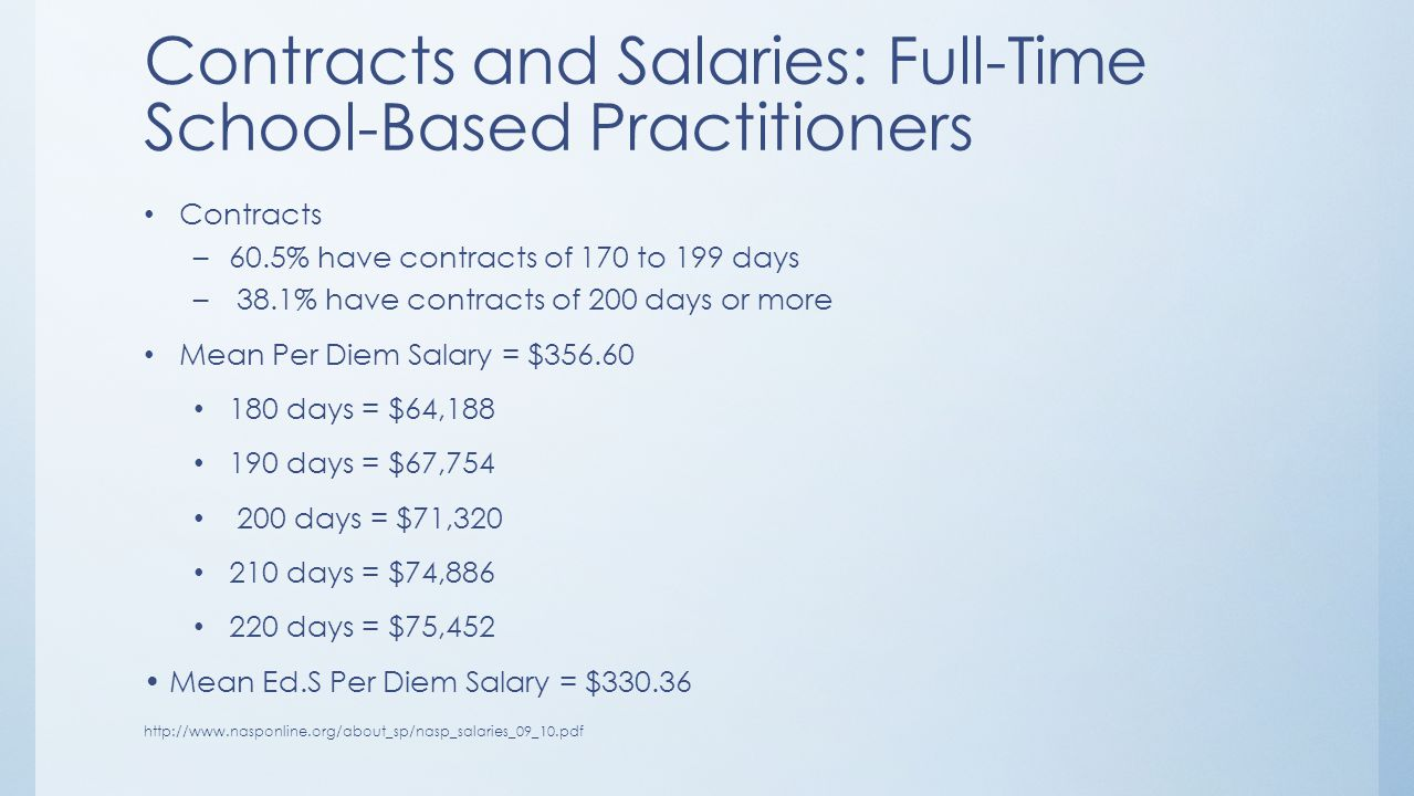 Contracts and Salaries: Full-Time School-Based Practitioners