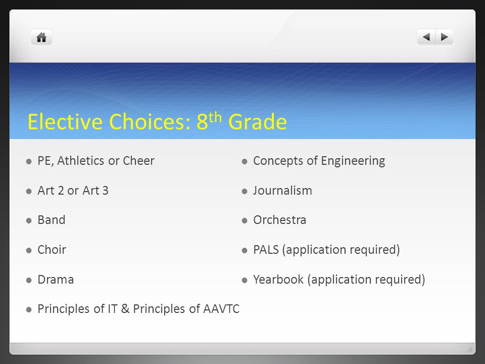 Elective Choices: 8th Grade