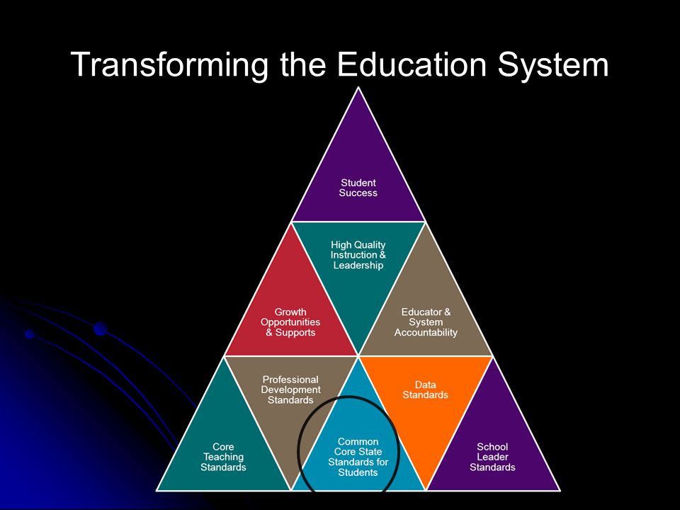 Transforming the Education System