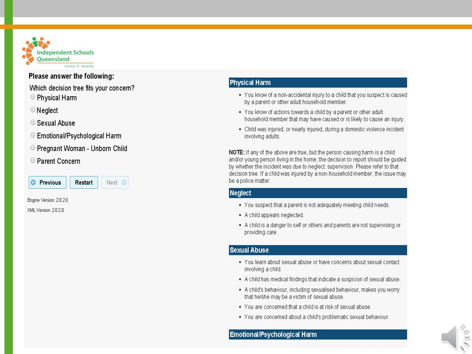 Here is an example of what the CPG looks like online