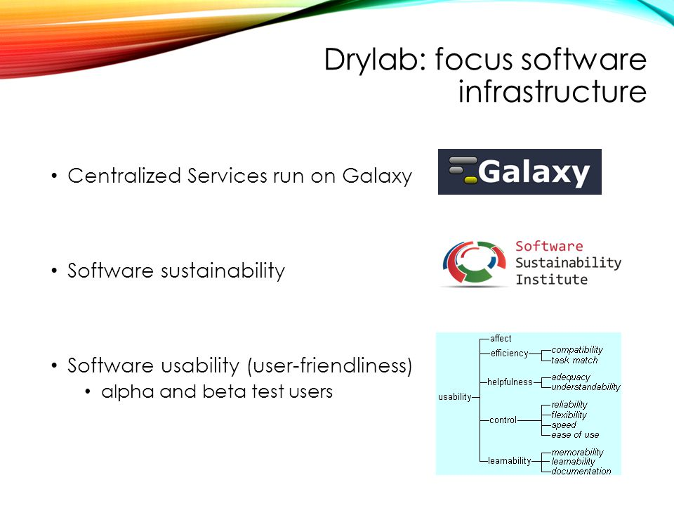 Drylab: focus software infrastructure