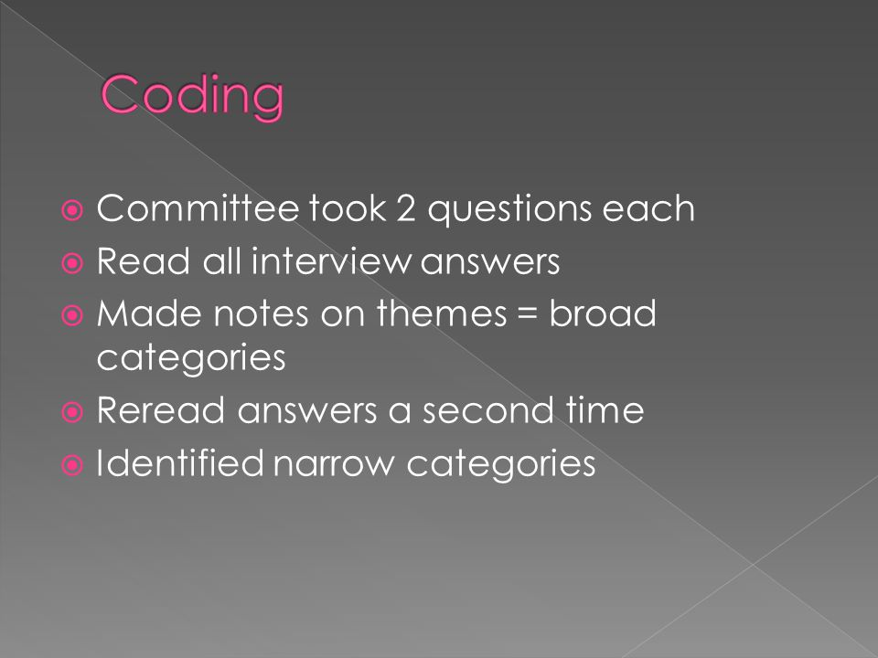 Coding Committee took 2 questions each Read all interview answers