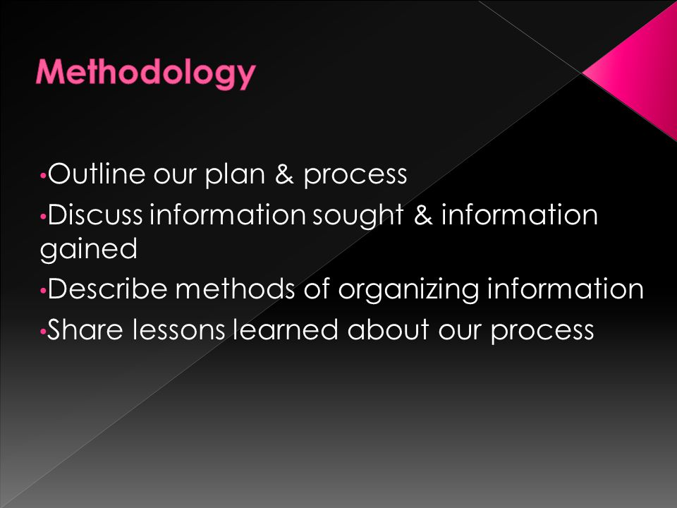 Methodology Outline our plan & process