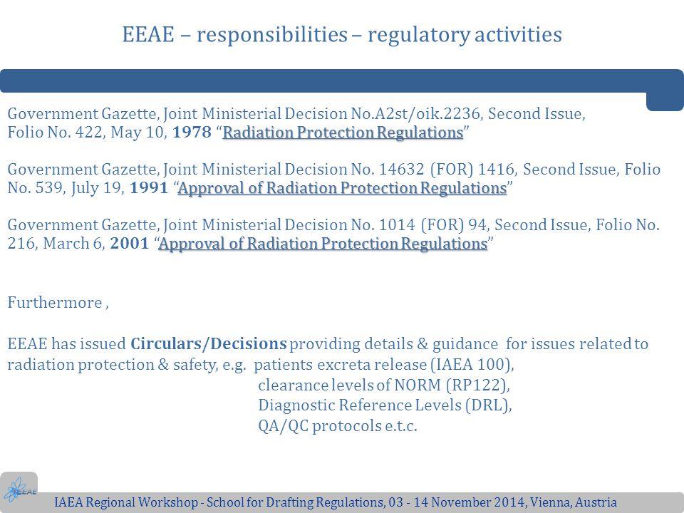 EEAE – responsibilities – regulatory activities