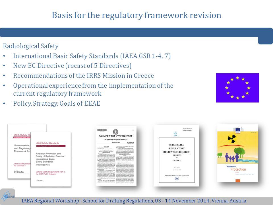 Basis for the regulatory framework revision