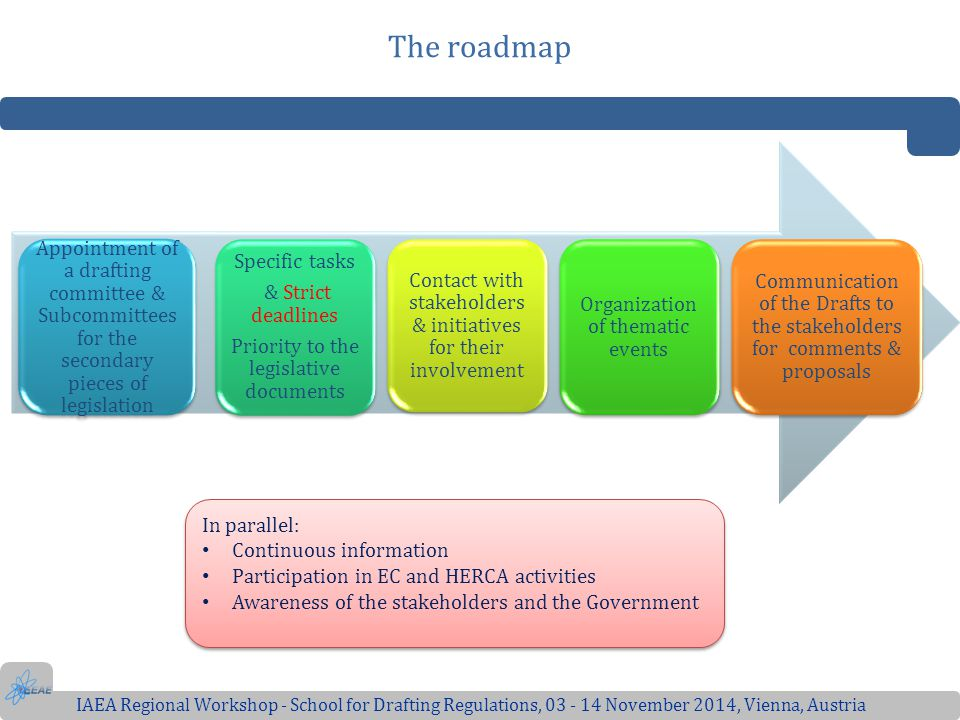 The roadmap Appointment of a drafting committee & Subcommittees for the secondary pieces of legislation.