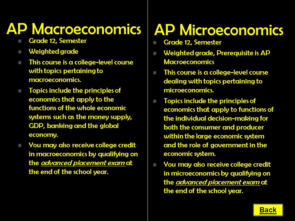 AP Macroeconomics AP Microeconomics Grade 12, Semester