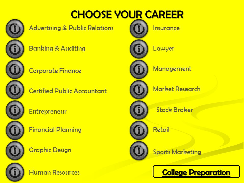CHOOSE YOUR CAREER College Preparation Advertising & Public Relations