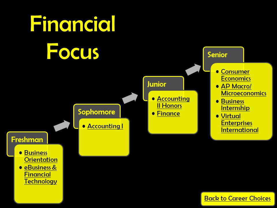 Financial Focus Freshman Sophomore Junior Senior Business Orientation