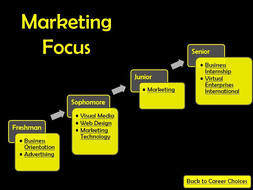 Marketing Focus Freshman Sophomore Junior Senior Business Orientation