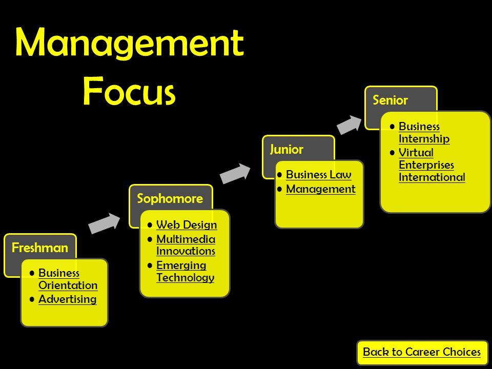 Management Focus Freshman Sophomore Junior Senior Business Orientation