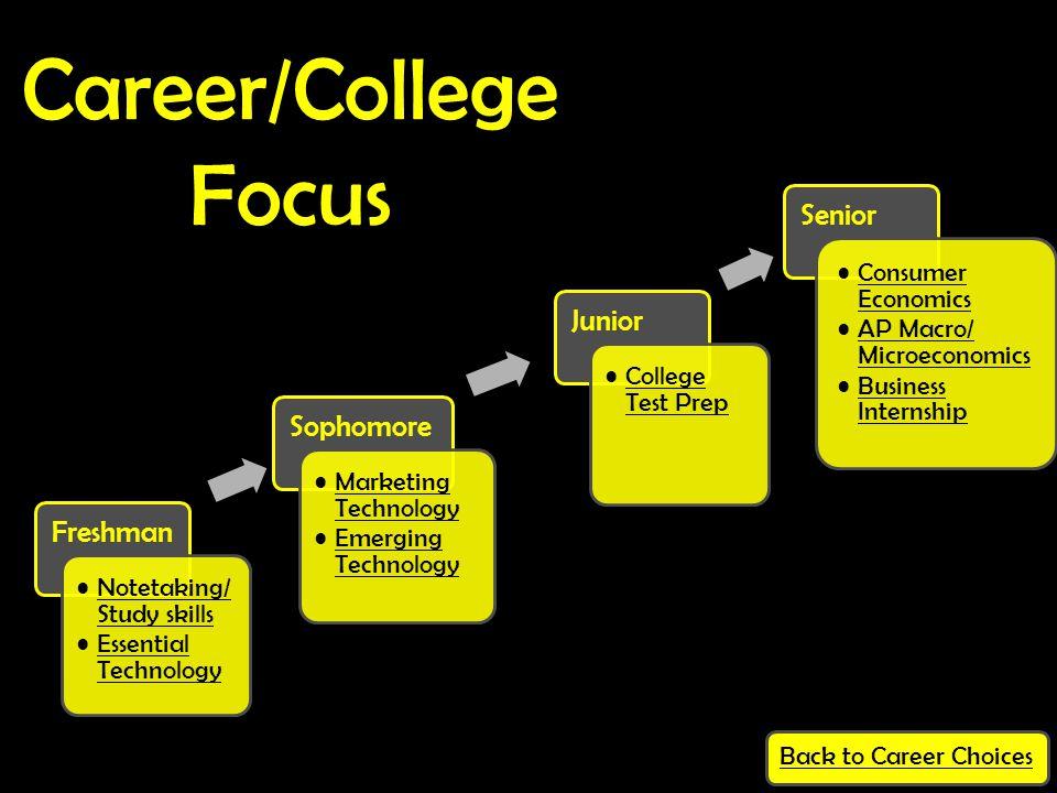 Career/College Focus Freshman Sophomore Junior Senior