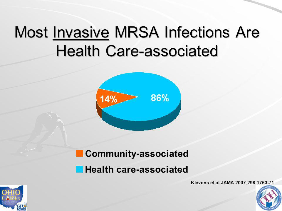 Most Invasive MRSA Infections Are Health Care-associated